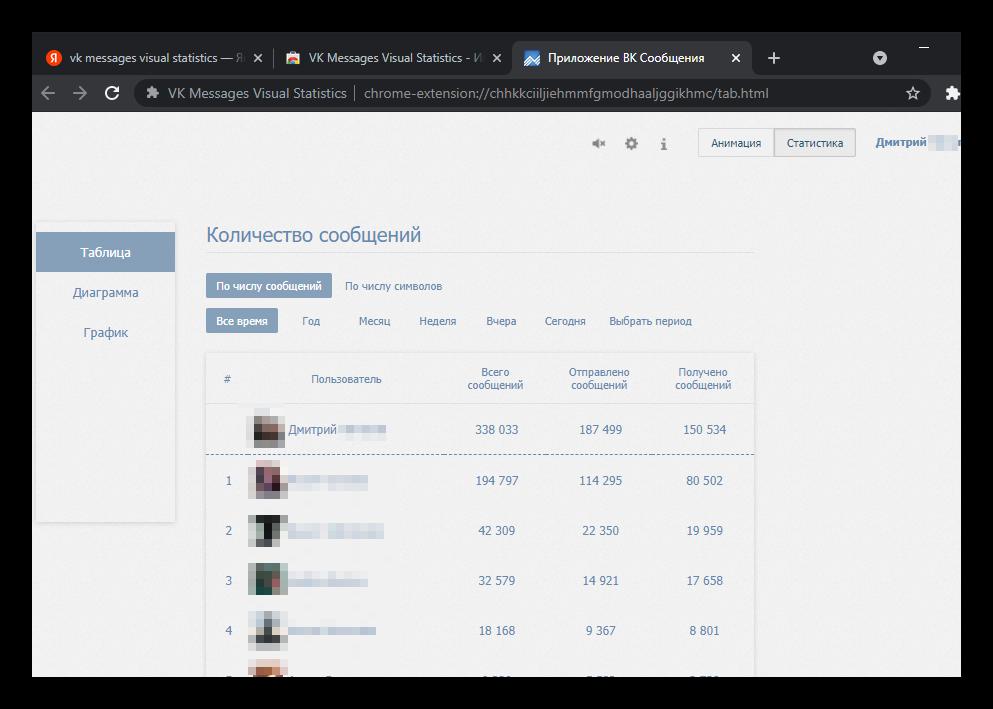 Как-узнать-сколько-сообщений-в-диалоге-ВКонтакте-19